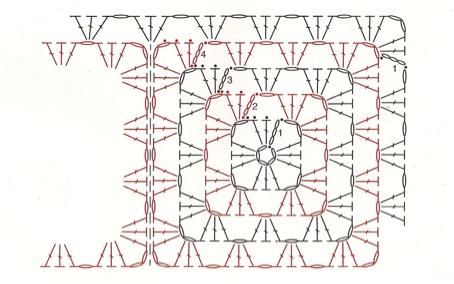 Kruikenzakpatroon